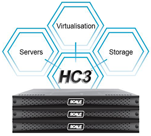 True Hyperconverged Infrastructure